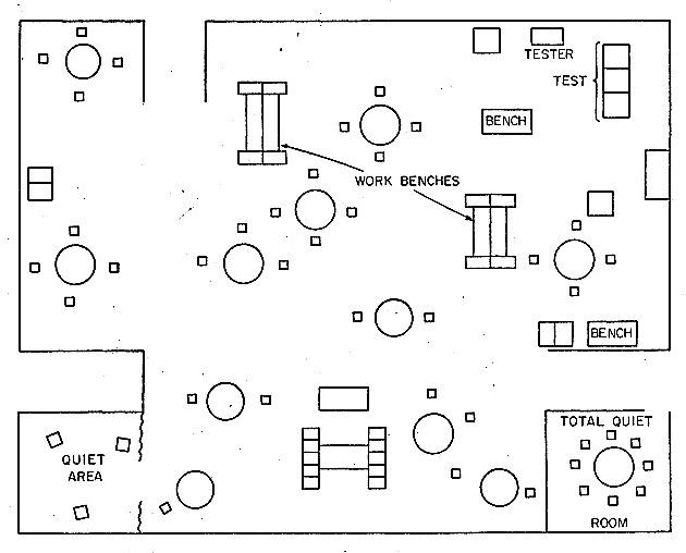 1973_IBM_experiment copy